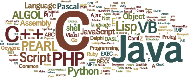 A to Z List of Programming Language you didn't even know about